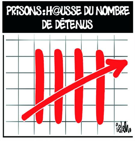 Prisons: Hausse du nombre de détenus - nombre - Gagdz.com