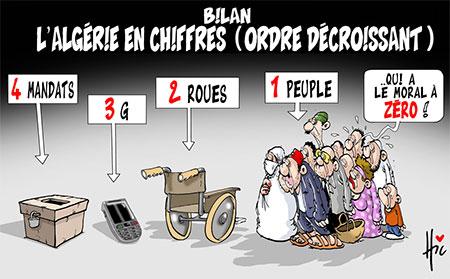 Bilan: L'Algérie en chiffres (ordre décroissant) - Le Hic - El Watan - Gagdz.com