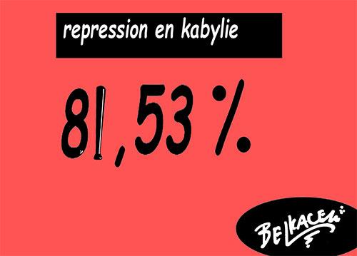 Repression en Kabylie - Belkacem - Le Courrier d'Algérie - Gagdz.com