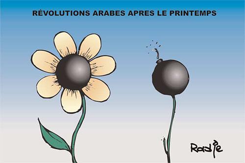 Révolutions arabes après le printemps - printemps - Gagdz.com