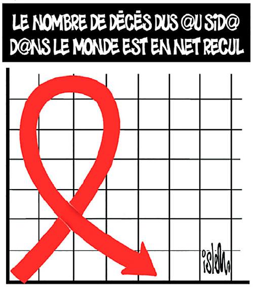 Le nombre de décés dus au sida dans le monde est en net recul - Islem - Le Temps d'Algérie - Gagdz.com