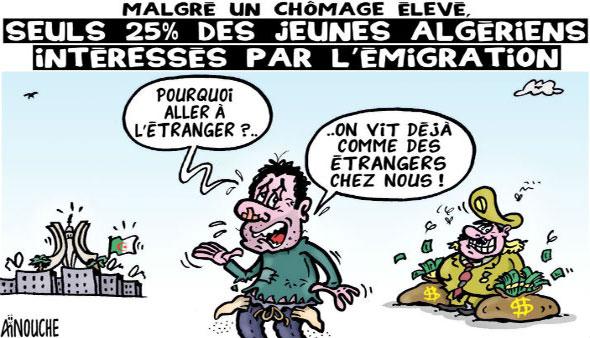 Malgré un chômage élevé: Seuls 25% des jeunes algériens intéressés par l'émigration
