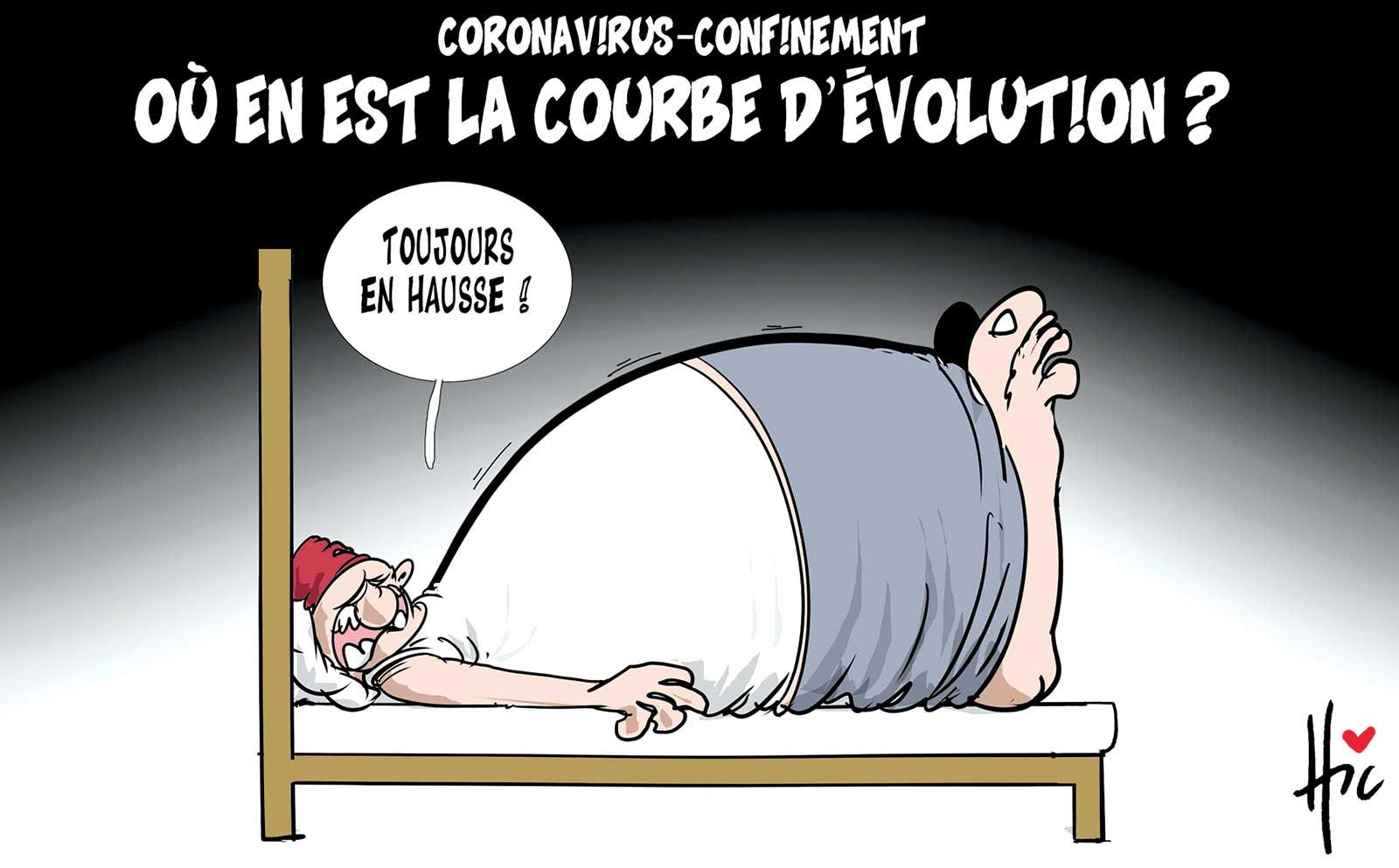 Où en est la courbe d'évolution - Dessins et Caricatures, Le Hic - El Watan - Gagdz.com